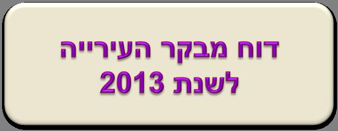 צפיה בדוח מבקר הערייה לשנת 2013